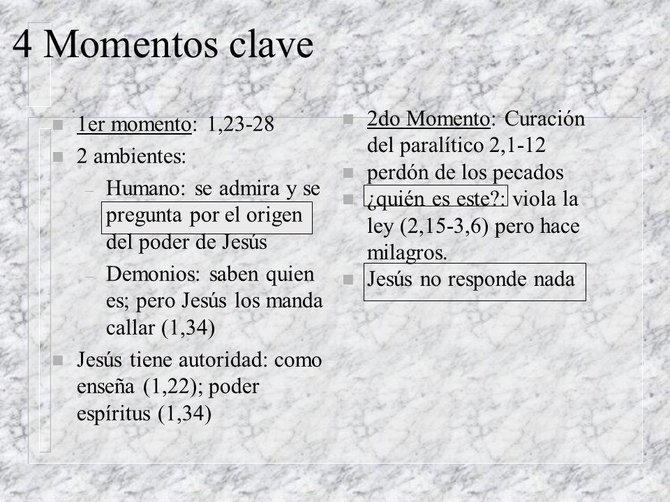 n 3er momento: se revela el aspecto humano de Jesús n Jesús es un hombre común, pero hace cosas extraordinarias 3,5; 5,30-32; 6,6; 8,12; 9,16.21; 10,14; 10,16; 10,21; 11,12 n La gente pasa por distintas etapas:(ahora es igual) n entusiasmo; desilusión y agresividad: 3,6; 3,21; 4,38; 5,40; 6,3; 6,52; 8,17; confabulación para matarlo: anticipo en JB: 6,17-29 n Jesús queda sólo n 4to momento: ¿Quien dice la gente que soy.