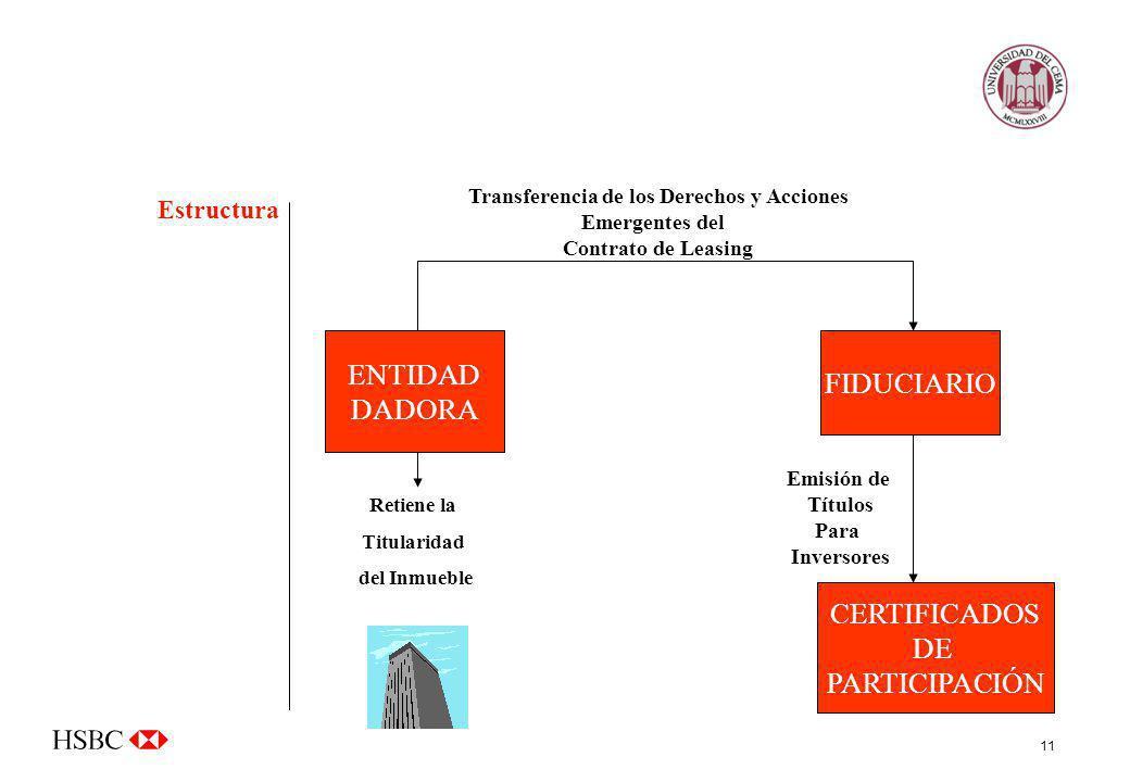 11 FIDUCIARIO CERTIFICADOS DE PARTICIPACIÓN Emisión de Títulos Para Inversores ENTIDAD DADORA Transferencia de los Derechos y Acciones Emergentes del
