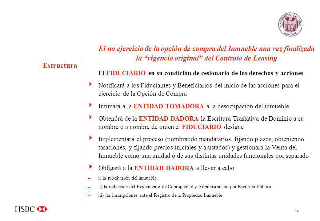 14 El no ejercicio de la opción de compra del Inmueble una vez finalizada la vigencia original del Contrato de Leasing El FIDUCIARIO en su condición d