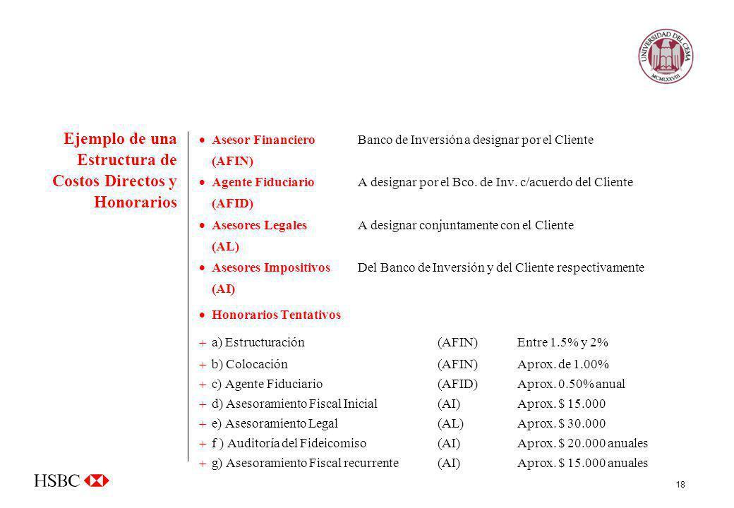 18 Asesor Financiero Banco de Inversión a designar por el Cliente (AFIN) Agente Fiduciario A designar por el Bco. de Inv. c/acuerdo del Cliente (AFID)