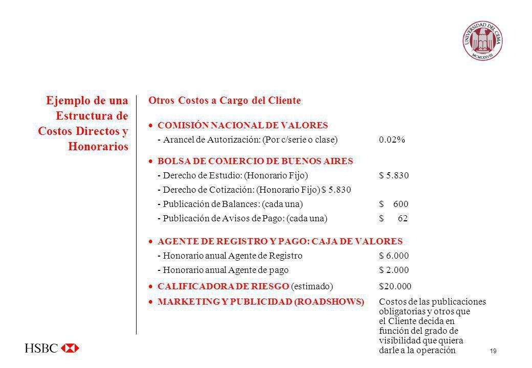 19 Otros Costos a Cargo del Cliente COMISIÓN NACIONAL DE VALORES - Arancel de Autorización: (Por c/serie o clase)0.02% BOLSA DE COMERCIO DE BUENOS AIR