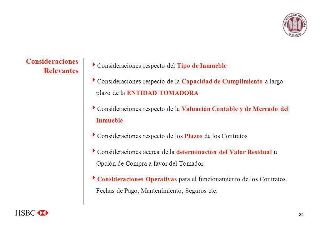 20 Consideraciones respecto del Tipo de Inmueble Consideraciones respecto de la Capacidad de Cumplimiento a largo plazo de la ENTIDAD TOMADORA Conside