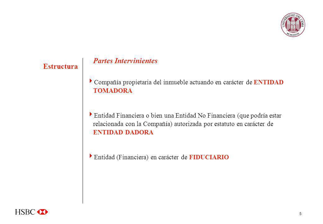5 Partes Intervinientes Compañía propietaria del inmueble actuando en carácter de ENTIDAD TOMADORA Entidad Financiera o bien una Entidad No Financiera