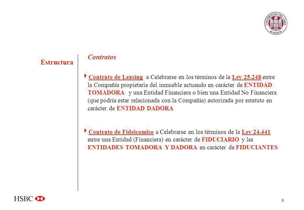 6 Contratos Contrato de Leasing a Celebrarse en los términos de la Ley 25.248 entre la Compañía propietaria del inmueble actuando en carácter de ENTID
