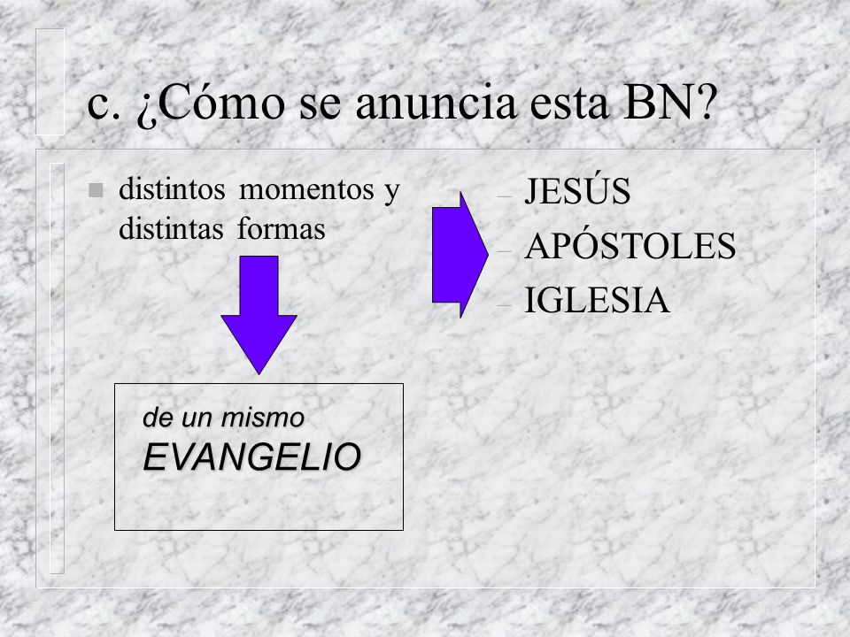 c. ¿Cómo se anuncia esta BN? n distintos momentos y distintas formas – JESÚS – APÓSTOLES – IGLESIA de un mismo EVANGELIO
