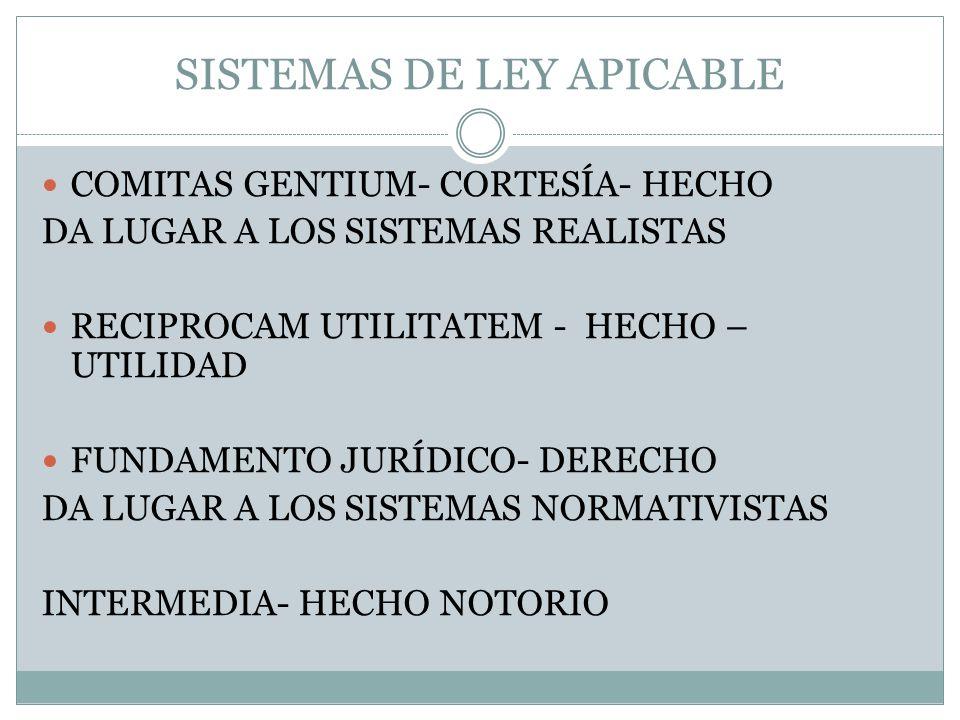 SISTEMAS DE LEY APICABLE COMITAS GENTIUM- CORTESÍA- HECHO DA LUGAR A LOS SISTEMAS REALISTAS RECIPROCAM UTILITATEM - HECHO – UTILIDAD FUNDAMENTO JURÍDI
