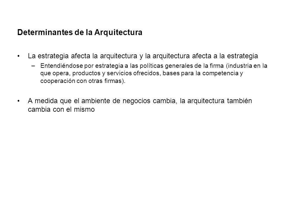 Determinantes de la Arquitectura La estrategia afecta la arquitectura y la arquitectura afecta a la estrategia –Entendiéndose por estrategia a las políticas generales de la firma (industria en la que opera, productos y servicios ofrecidos, bases para la competencia y cooperación con otras firmas).