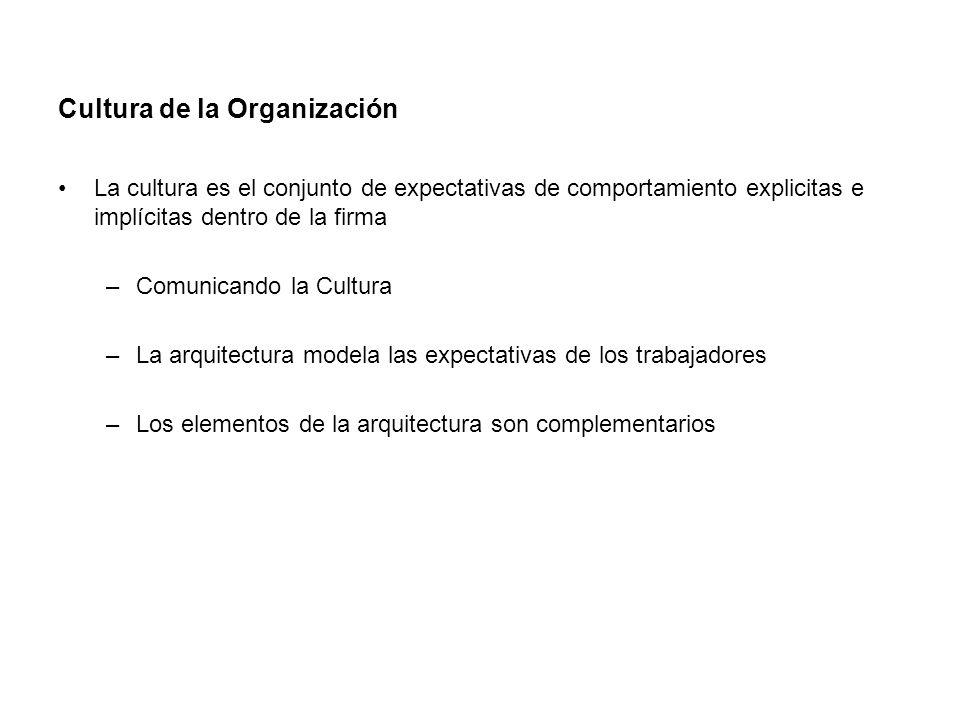 Cultura de la Organización La cultura es el conjunto de expectativas de comportamiento explicitas e implícitas dentro de la firma –Comunicando la Cultura –La arquitectura modela las expectativas de los trabajadores –Los elementos de la arquitectura son complementarios