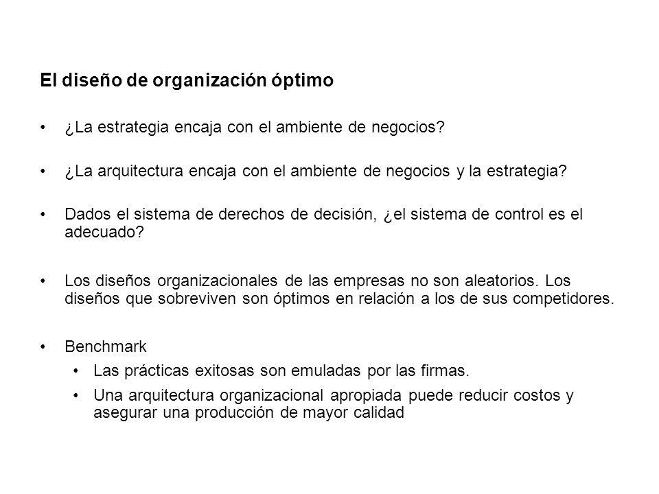 El diseño de organización óptimo ¿La estrategia encaja con el ambiente de negocios.
