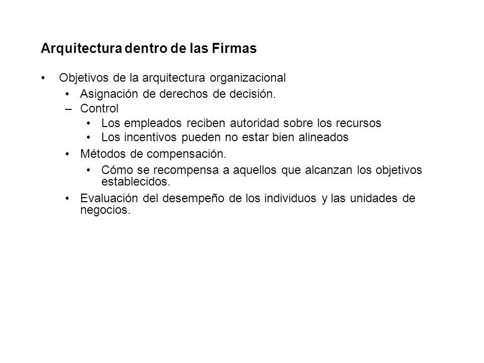 Arquitectura dentro de las Firmas Objetivos de la arquitectura organizacional Asignación de derechos de decisión.
