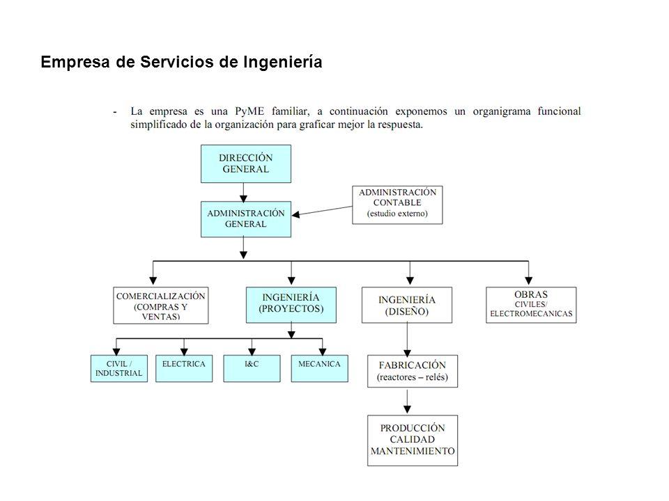 Empresa de Servicios de Ingeniería