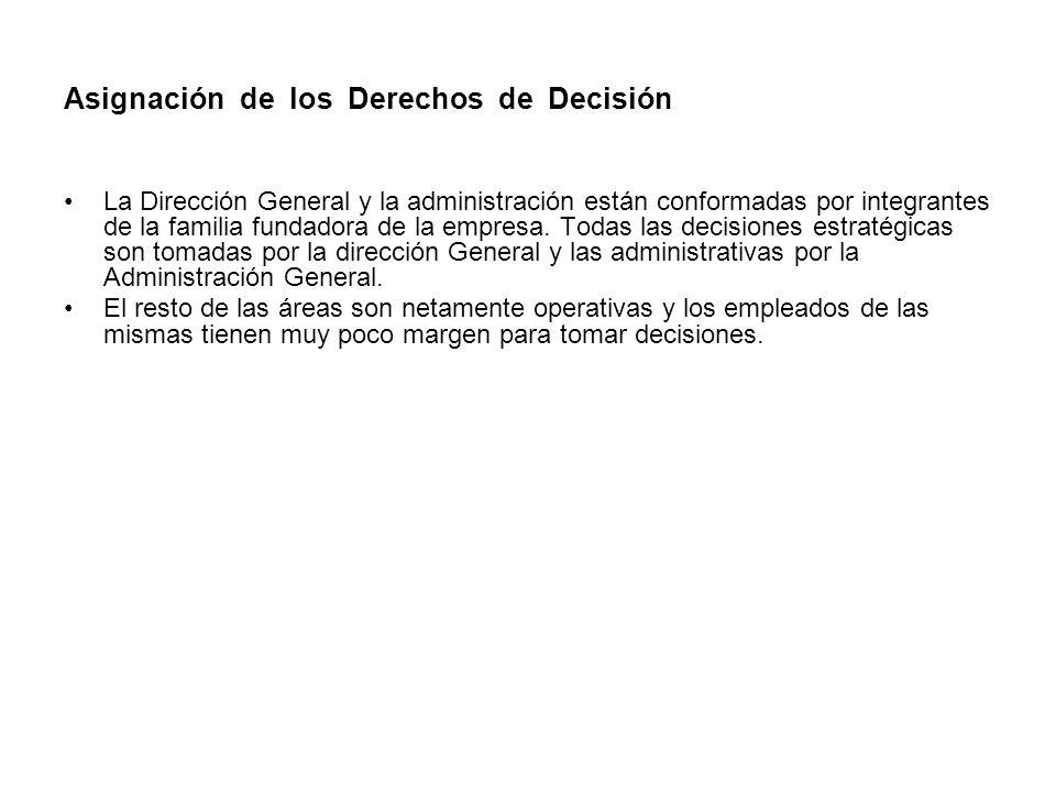 Asignación de los Derechos de Decisión La Dirección General y la administración están conformadas por integrantes de la familia fundadora de la empresa.