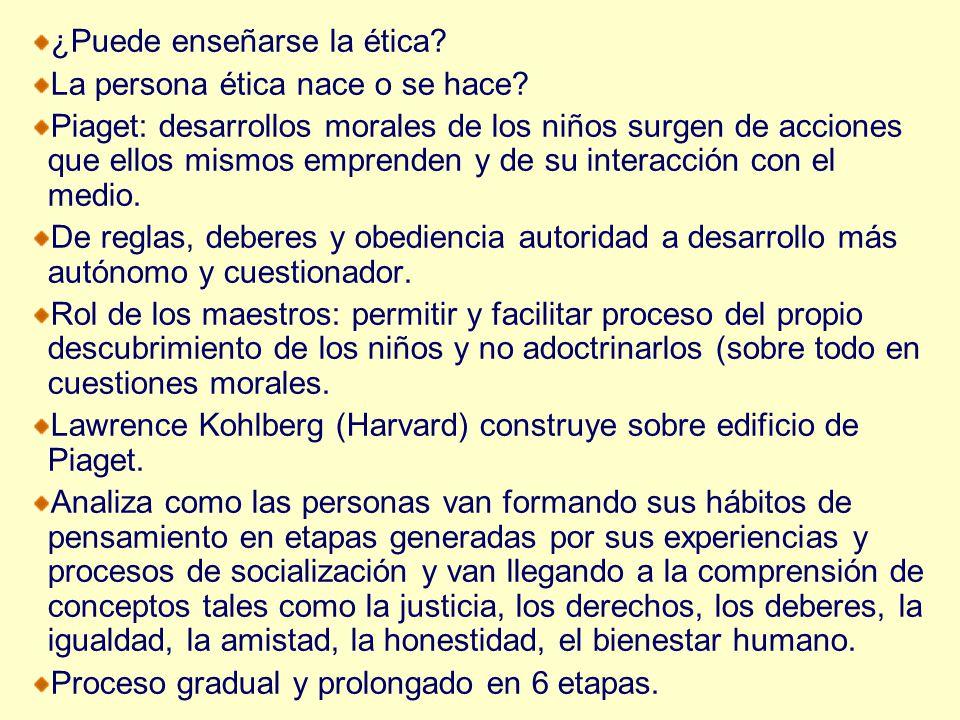 ¿Puede enseñarse la ética? La persona ética nace o se hace? Piaget: desarrollos morales de los niños surgen de acciones que ellos mismos emprenden y d