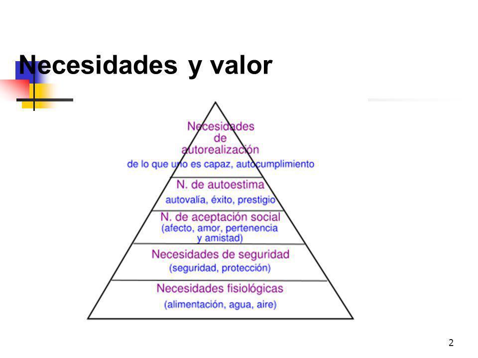 2 Necesidades y valor