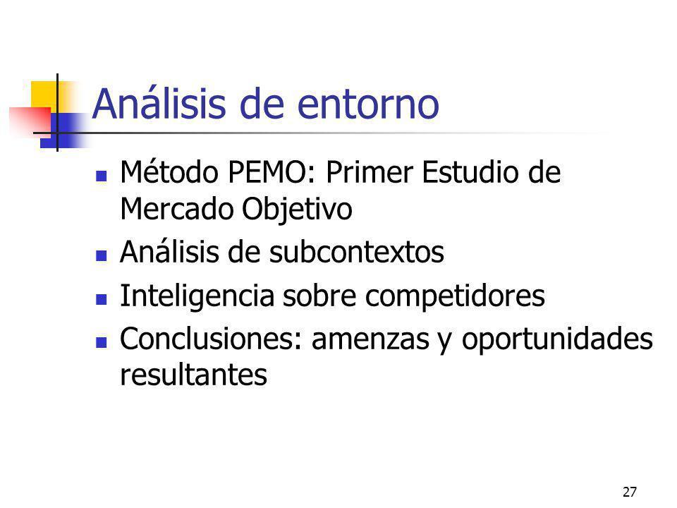 27 Análisis de entorno Método PEMO: Primer Estudio de Mercado Objetivo Análisis de subcontextos Inteligencia sobre competidores Conclusiones: amenzas