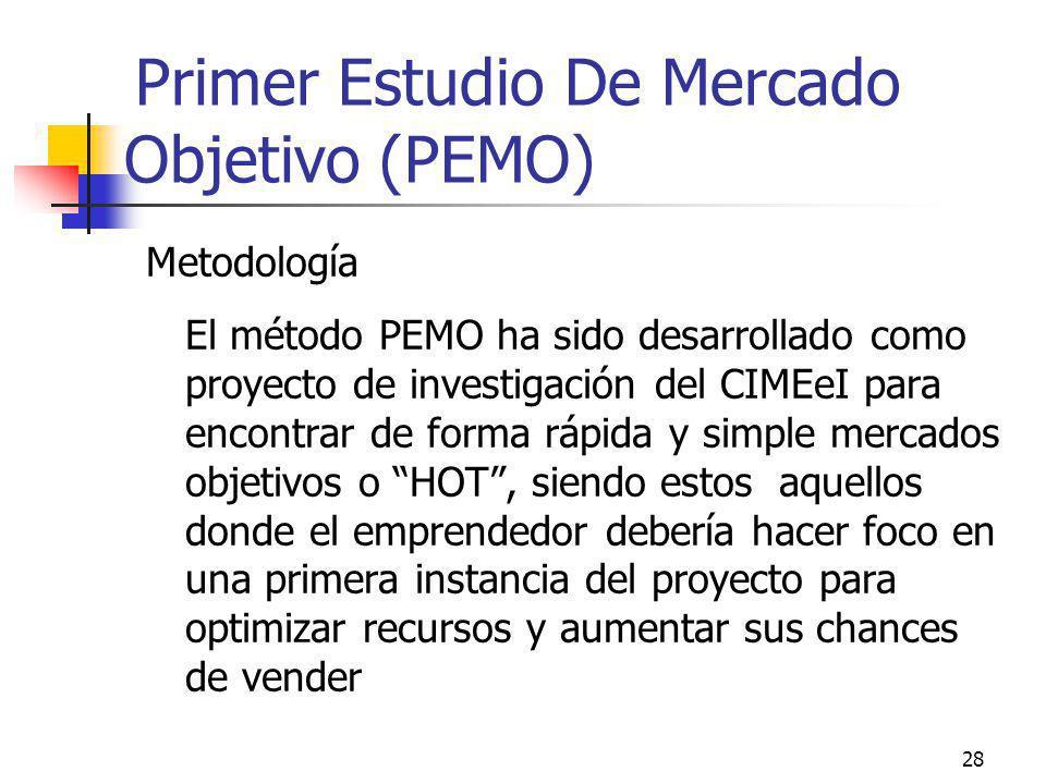28 Primer Estudio De Mercado Objetivo (PEMO) Metodología El método PEMO ha sido desarrollado como proyecto de investigación del CIMEeI para encontrar