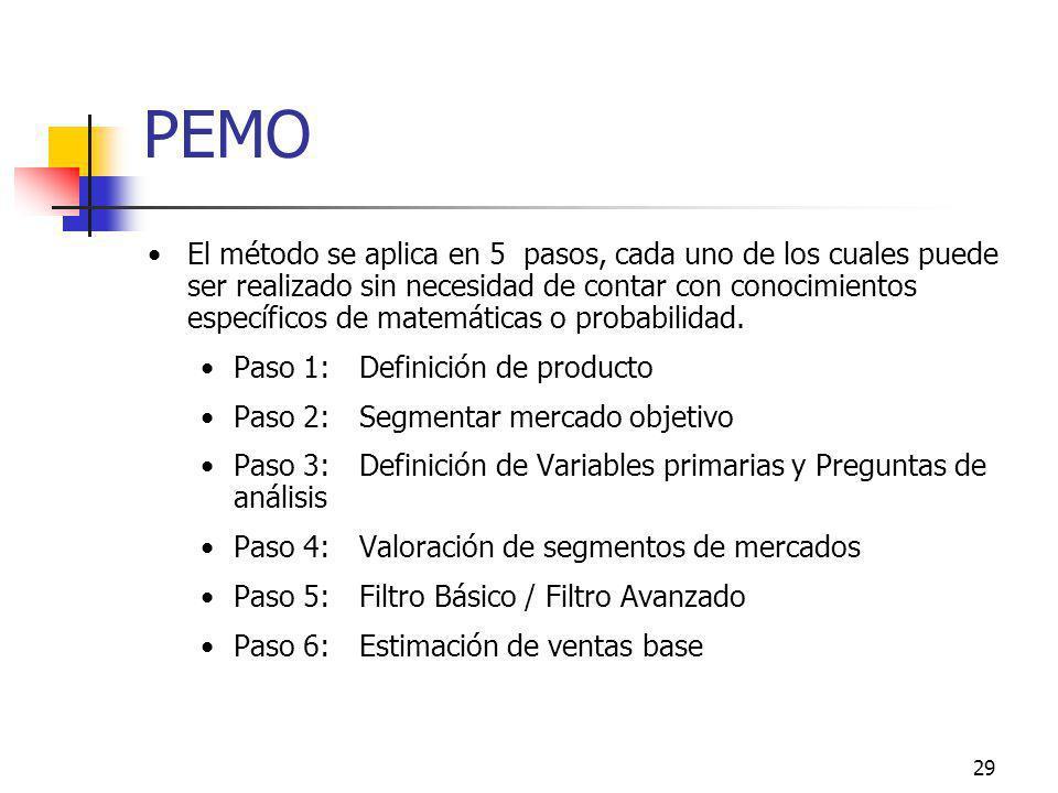 29 PEMO El método se aplica en 5 pasos, cada uno de los cuales puede ser realizado sin necesidad de contar con conocimientos específicos de matemática