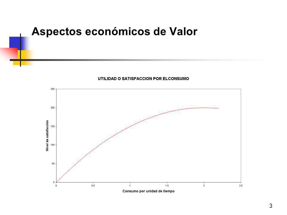 3 Aspectos económicos de Valor