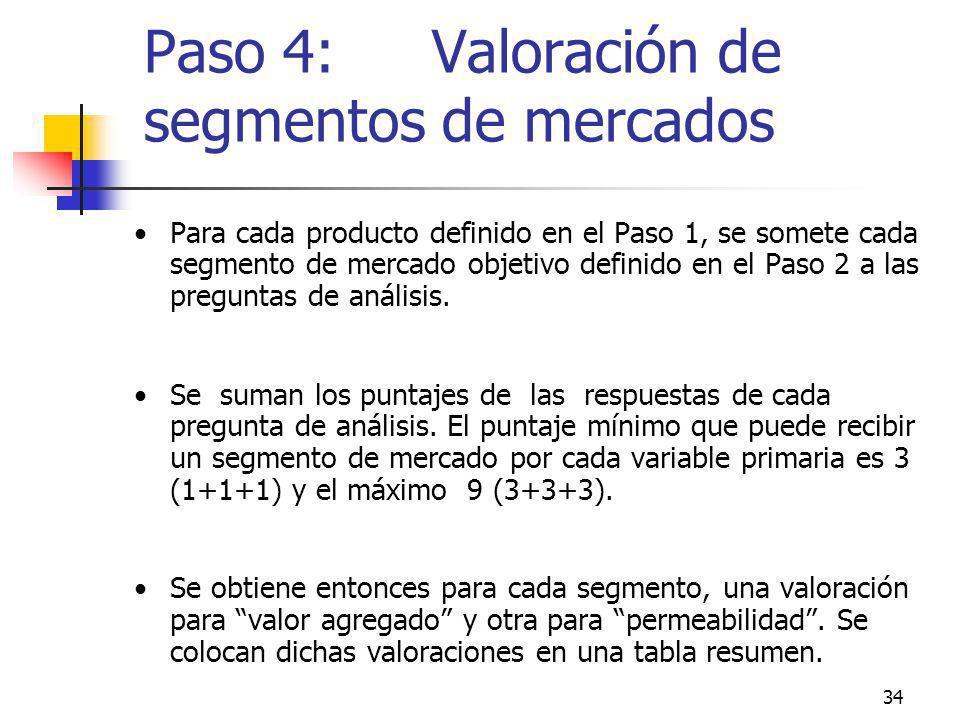34 Paso 4: Valoración de segmentos de mercados Para cada producto definido en el Paso 1, se somete cada segmento de mercado objetivo definido en el Pa