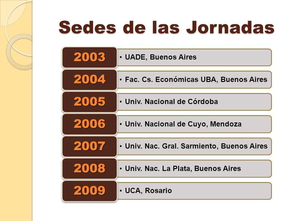 Sedes de las Jornadas UADE, Buenos Aires 2003 Fac.