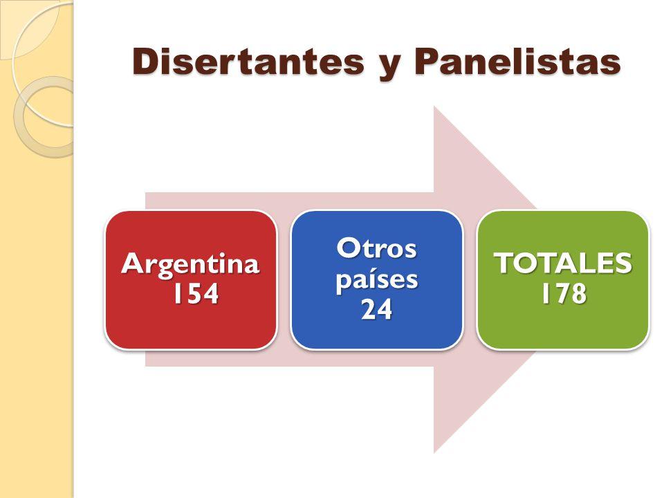 Disertantes y Panelistas Argentina 154 Otros países 24 TOTALES 178