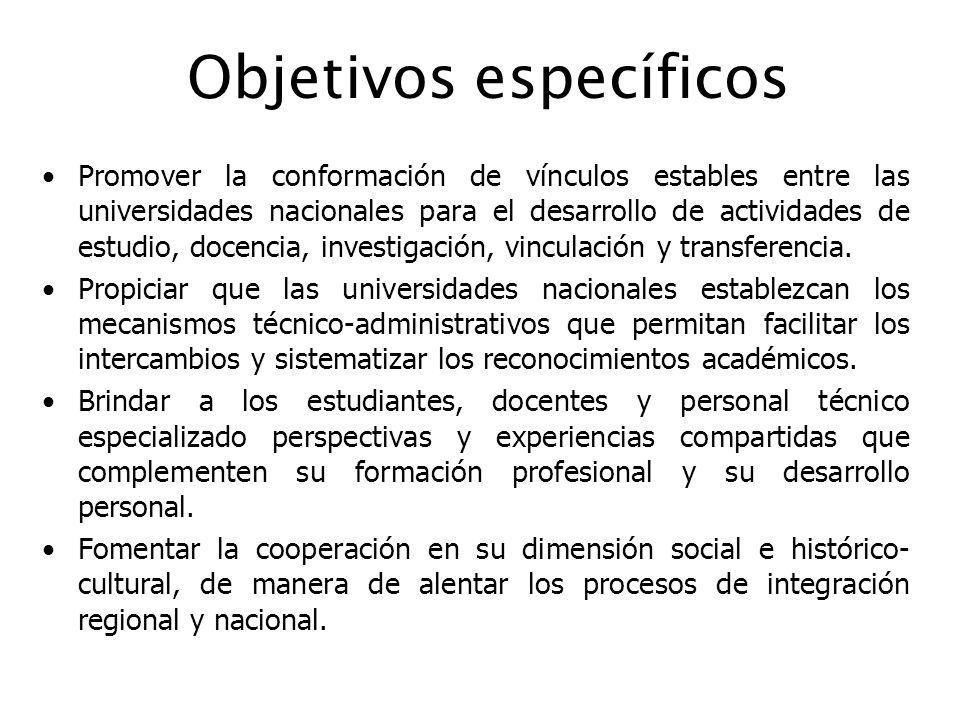 Objetivos específicos Promover la conformación de vínculos estables entre las universidades nacionales para el desarrollo de actividades de estudio, d