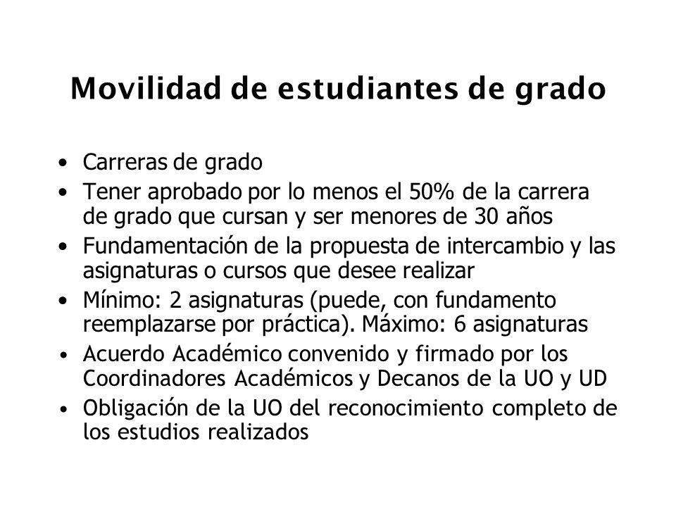 Movilidad de estudiantes de grado Carreras de grado Tener aprobado por lo menos el 50% de la carrera de grado que cursan y ser menores de 30 años Fund