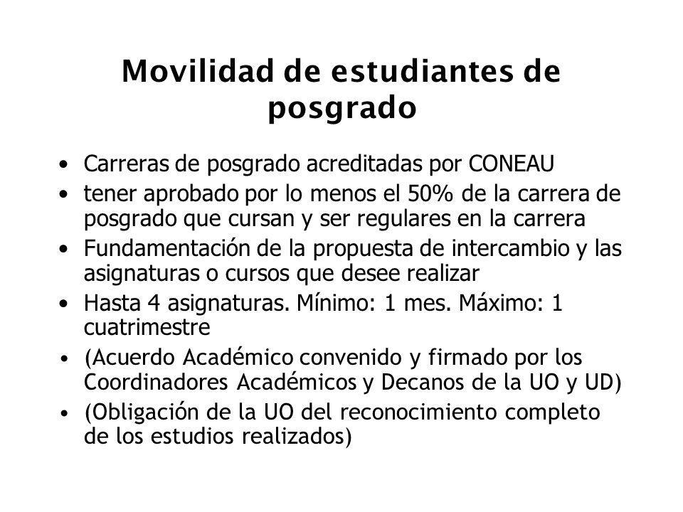 Movilidad de estudiantes de posgrado Carreras de posgrado acreditadas por CONEAU tener aprobado por lo menos el 50% de la carrera de posgrado que curs