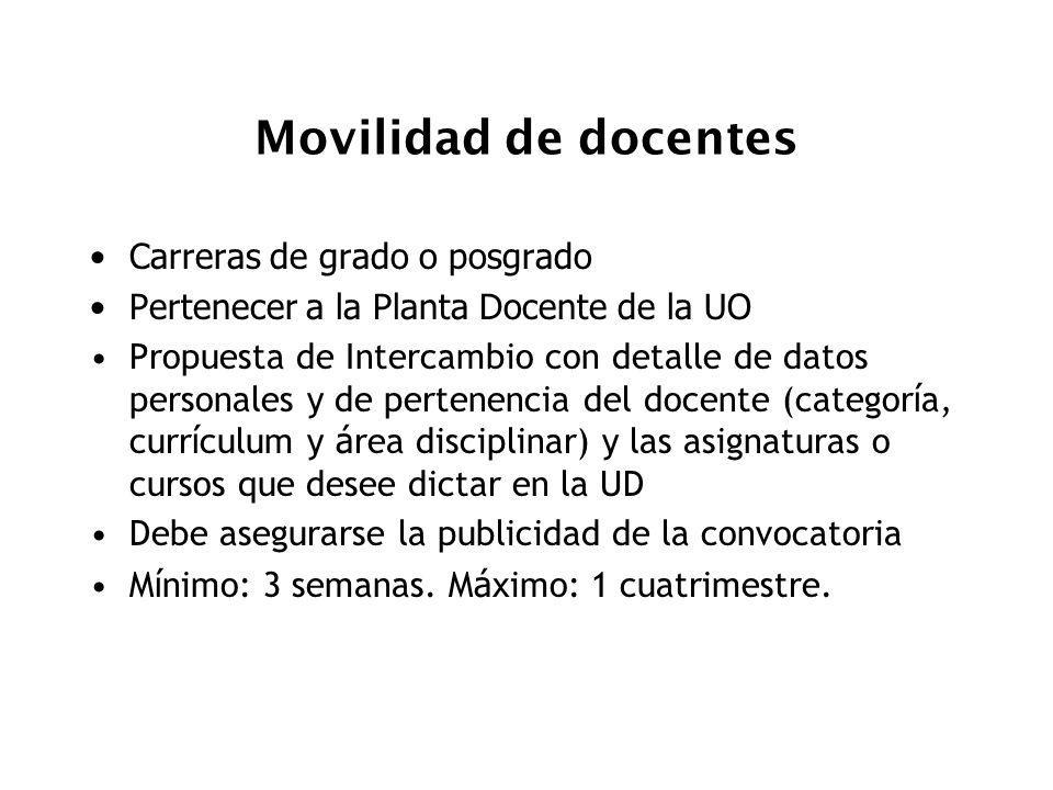 Movilidad de docentes Carreras de grado o posgrado Pertenecer a la Planta Docente de la UO Propuesta de Intercambio con detalle de datos personales y