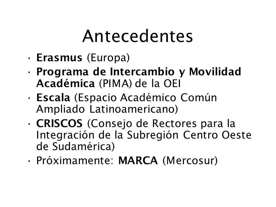 Antecedentes Erasmus (Europa) Programa de Intercambio y Movilidad Académica (PIMA) de la OEI Escala (Espacio Académico Común Ampliado Latinoamericano)