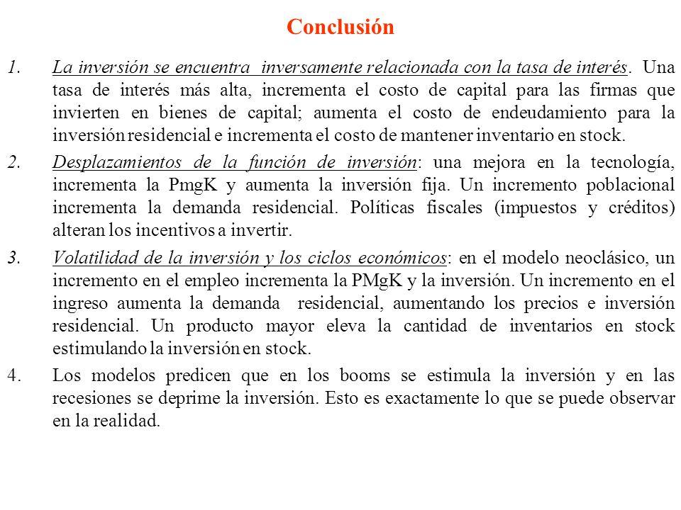 Conclusión 1.La inversión se encuentra inversamente relacionada con la tasa de interés. Una tasa de interés más alta, incrementa el costo de capital p