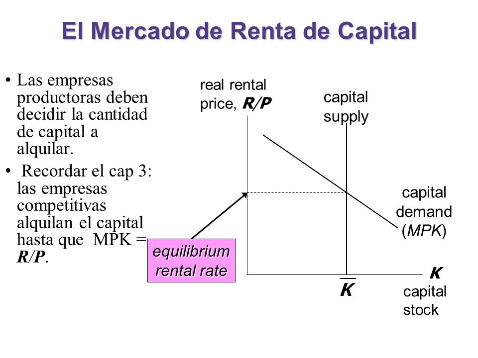 El Mercado de Renta de Capital Las empresas productoras deben decidir la cantidad de capital a alquilar. Recordar el cap 3: las empresas competitivas