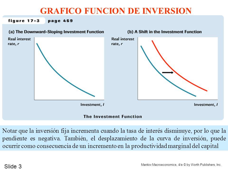 FACTORES QUE AFECTAN LA INVERSION IMPUESTOS influencian los incentivos de las firmas a acumular capital.