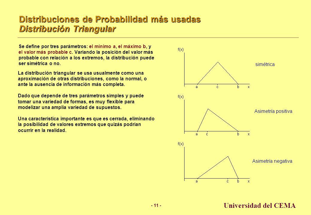 - 10 - Universidad del CEMA Distribuciones de Probabilidad más usadas Distribución Uniforme Se caracteriza por el hecho de que todos los resultados posibles entre un cierto mínimo y máximo son igualmente probables.