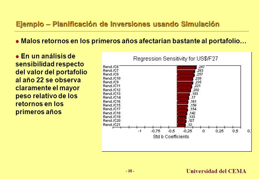 - 34 - Universidad del CEMA Ejemplo – Planificación de Inversiones usando Simulación Si la tasa de éxito del 72% no resulta cómoda, el Sr.