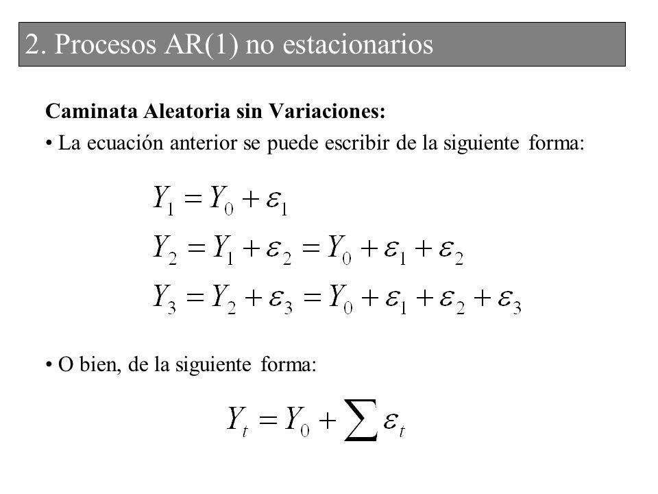 Caminata Aleatoria sin Variaciones: La ecuación anterior se puede escribir de la siguiente forma: O bien, de la siguiente forma: 2. Procesos AR(1) no