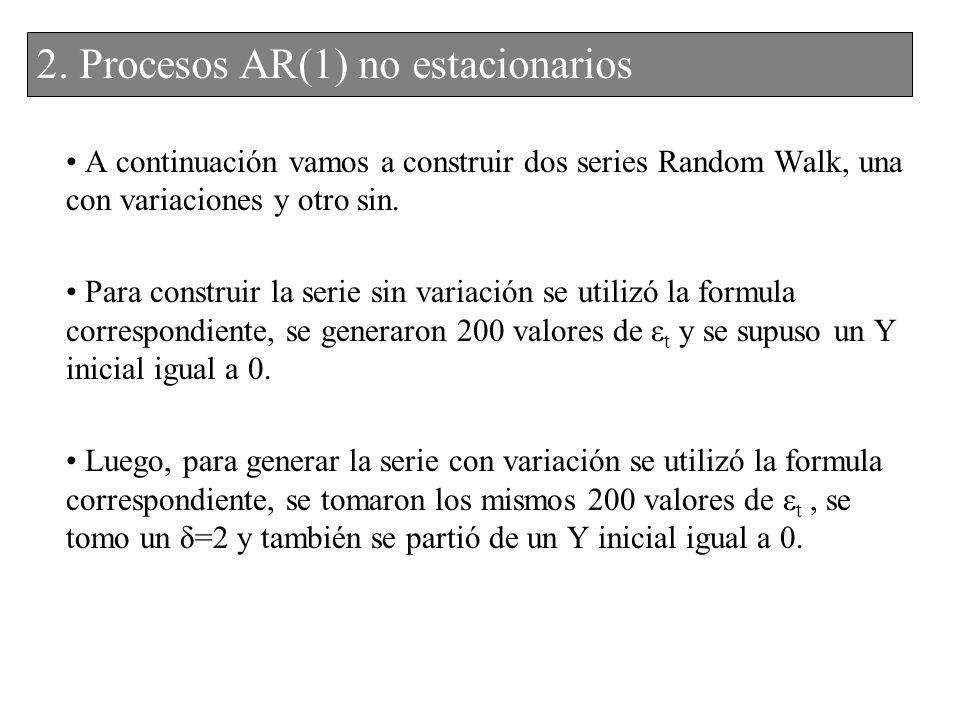 A continuación vamos a construir dos series Random Walk, una con variaciones y otro sin. Para construir la serie sin variación se utilizó la formula c