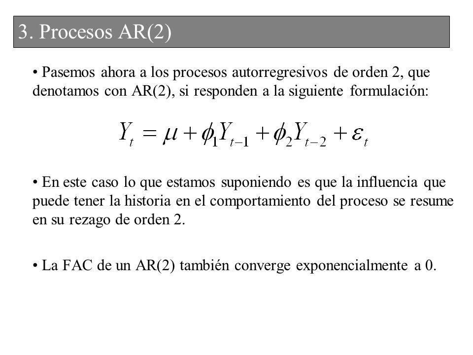 Pasemos ahora a los procesos autorregresivos de orden 2, que denotamos con AR(2), si responden a la siguiente formulación: En este caso lo que estamos