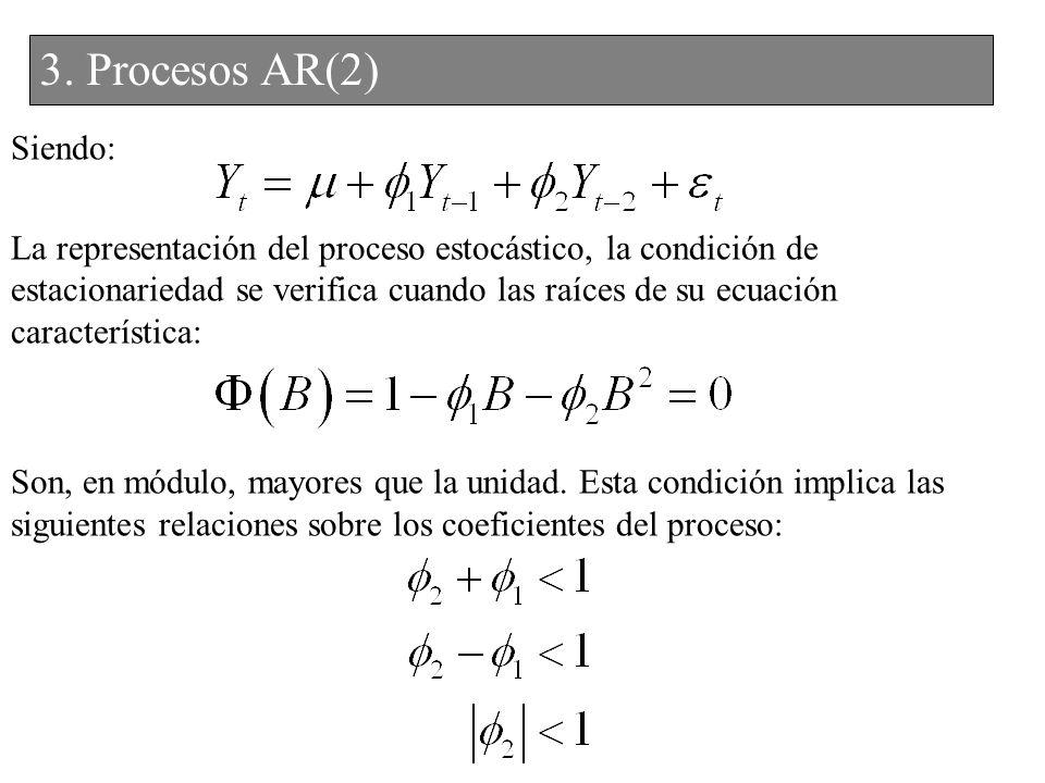 Siendo: La representación del proceso estocástico, la condición de estacionariedad se verifica cuando las raíces de su ecuación característica: Son, e