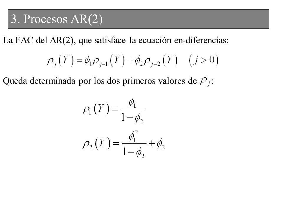 La FAC del AR(2), que satisface la ecuación en-diferencias: Queda determinada por los dos primeros valores de : 3. Procesos AR(2)