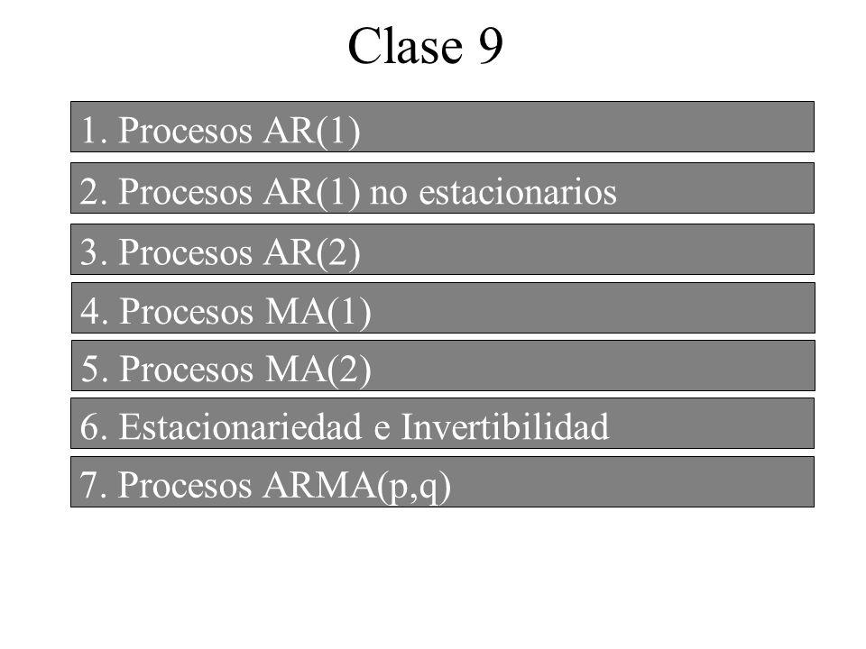 Clase 9 2. Procesos AR(1) no estacionarios 3. Procesos AR(2) 6. Estacionariedad e Invertibilidad 7. Procesos ARMA(p,q) 1. Procesos AR(1) 4. Procesos M