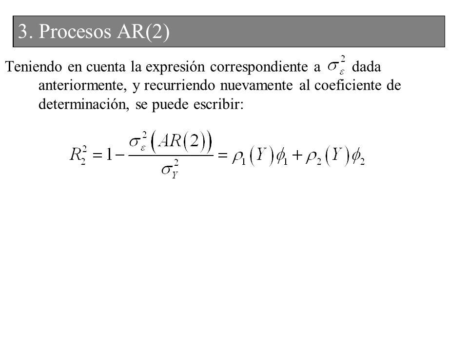 Teniendo en cuenta la expresión correspondiente a dada anteriormente, y recurriendo nuevamente al coeficiente de determinación, se puede escribir: 3.