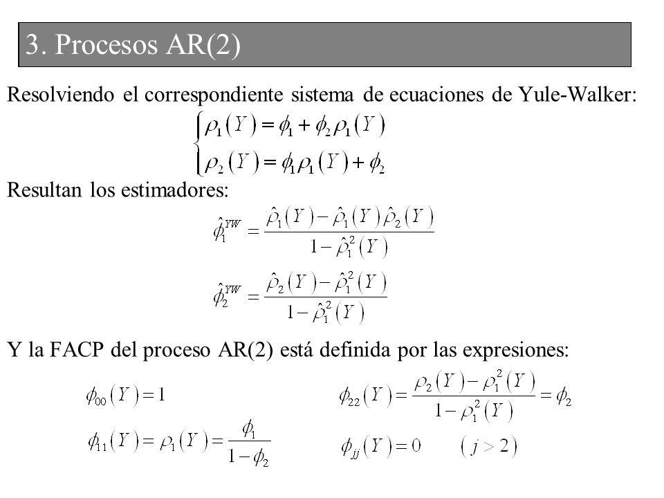 Resolviendo el correspondiente sistema de ecuaciones de Yule-Walker: Resultan los estimadores: Y la FACP del proceso AR(2) está definida por las expre