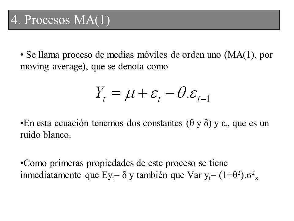 Se llama proceso de medias móviles de orden uno (MA(1), por moving average), que se denota como En esta ecuación tenemos dos constantes (θ y δ) y ε t,