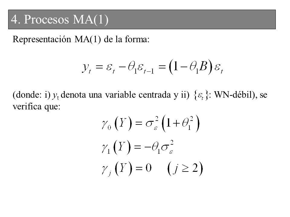 Representación MA(1) de la forma: (donde: i) y t denota una variable centrada y ii) : WN-débil), se verifica que: 3. Procesos MA(1)4. Procesos MA(1)