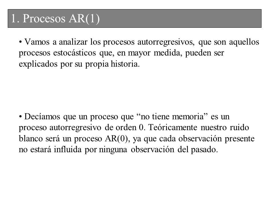 Sea un proceso AR(1): Entonces, será condición necesaria y suficiente, para que el proceso estocástico pueda ser considerado estacionario, que sea, en valor absoluto, menor que la unidad.