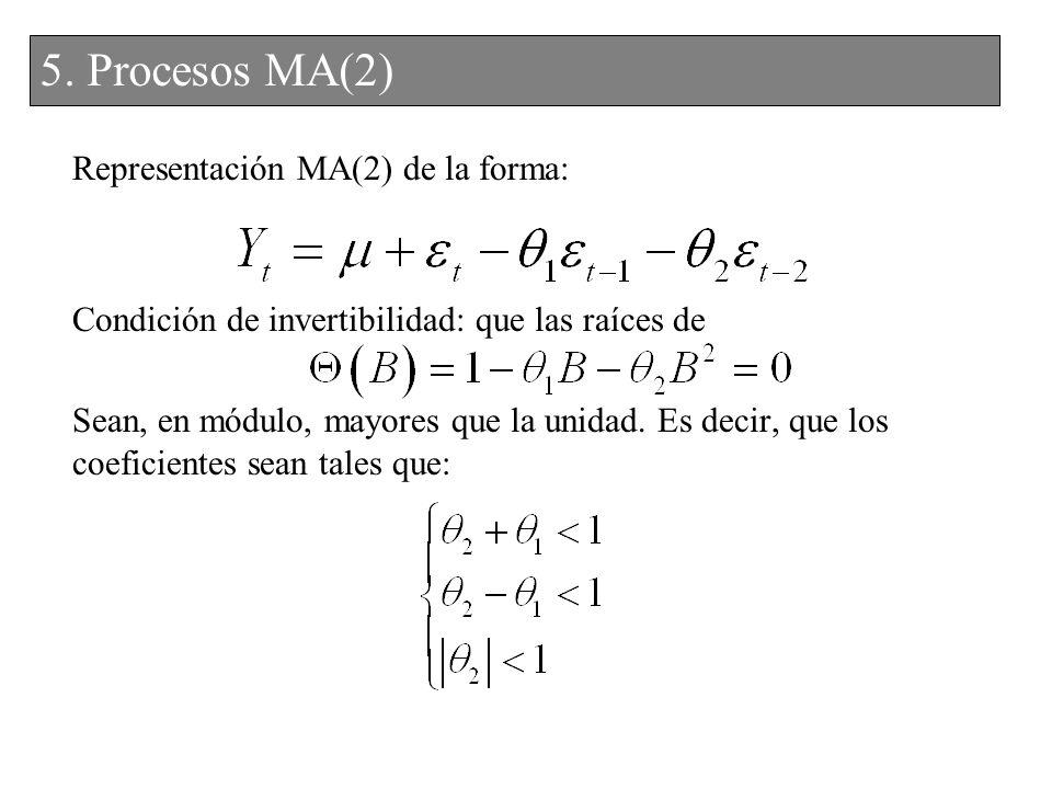 Representación MA(2) de la forma: Condición de invertibilidad: que las raíces de Sean, en módulo, mayores que la unidad. Es decir, que los coeficiente