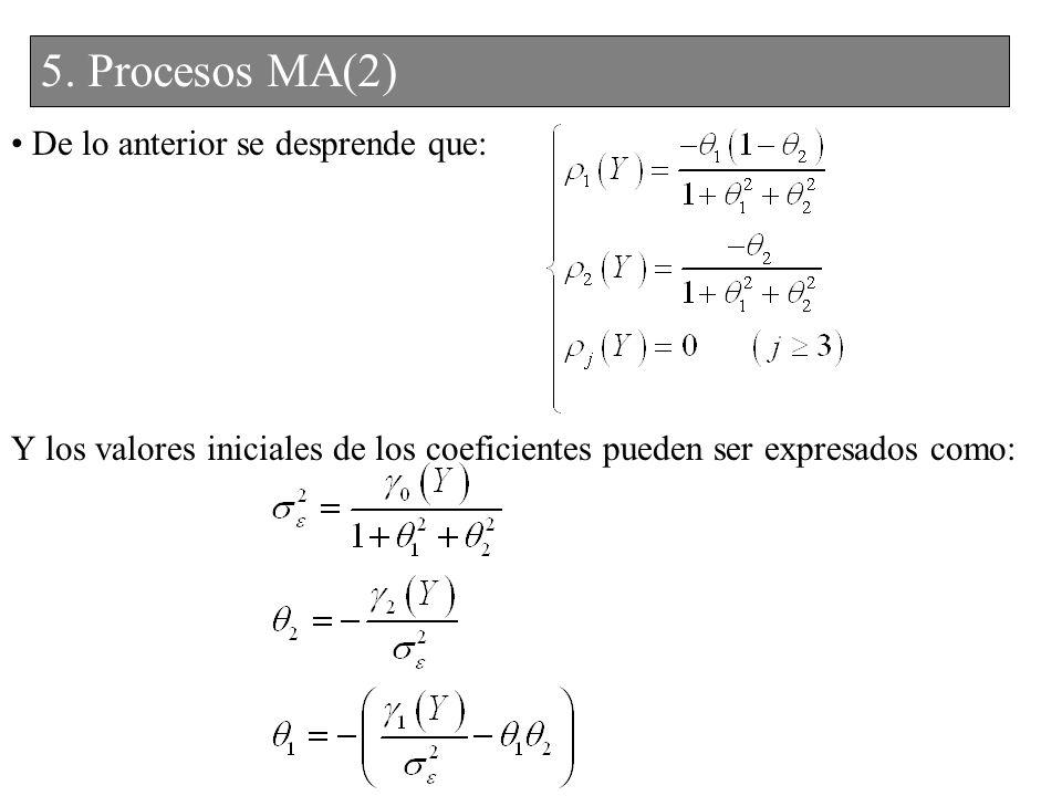 De lo anterior se desprende que: Y los valores iniciales de los coeficientes pueden ser expresados como: 4. Procesos MA(2)5. Procesos MA(2)