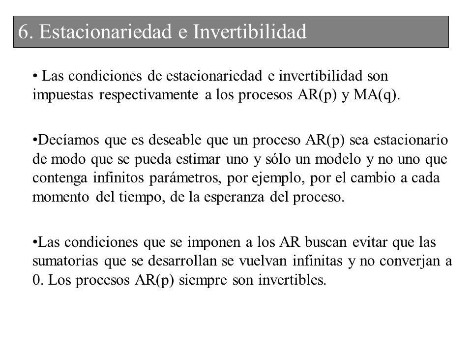 Las condiciones de estacionariedad e invertibilidad son impuestas respectivamente a los procesos AR(p) y MA(q). Decíamos que es deseable que un proces