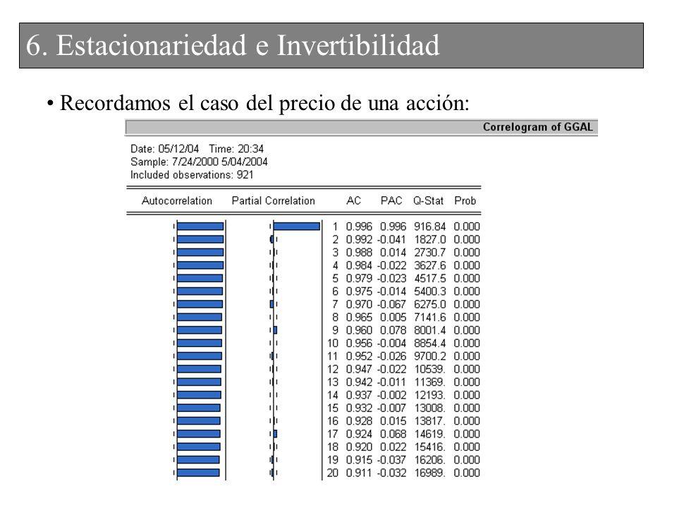 Recordamos el caso del precio de una acción: 6. Estacionariedad e Invertibilidad